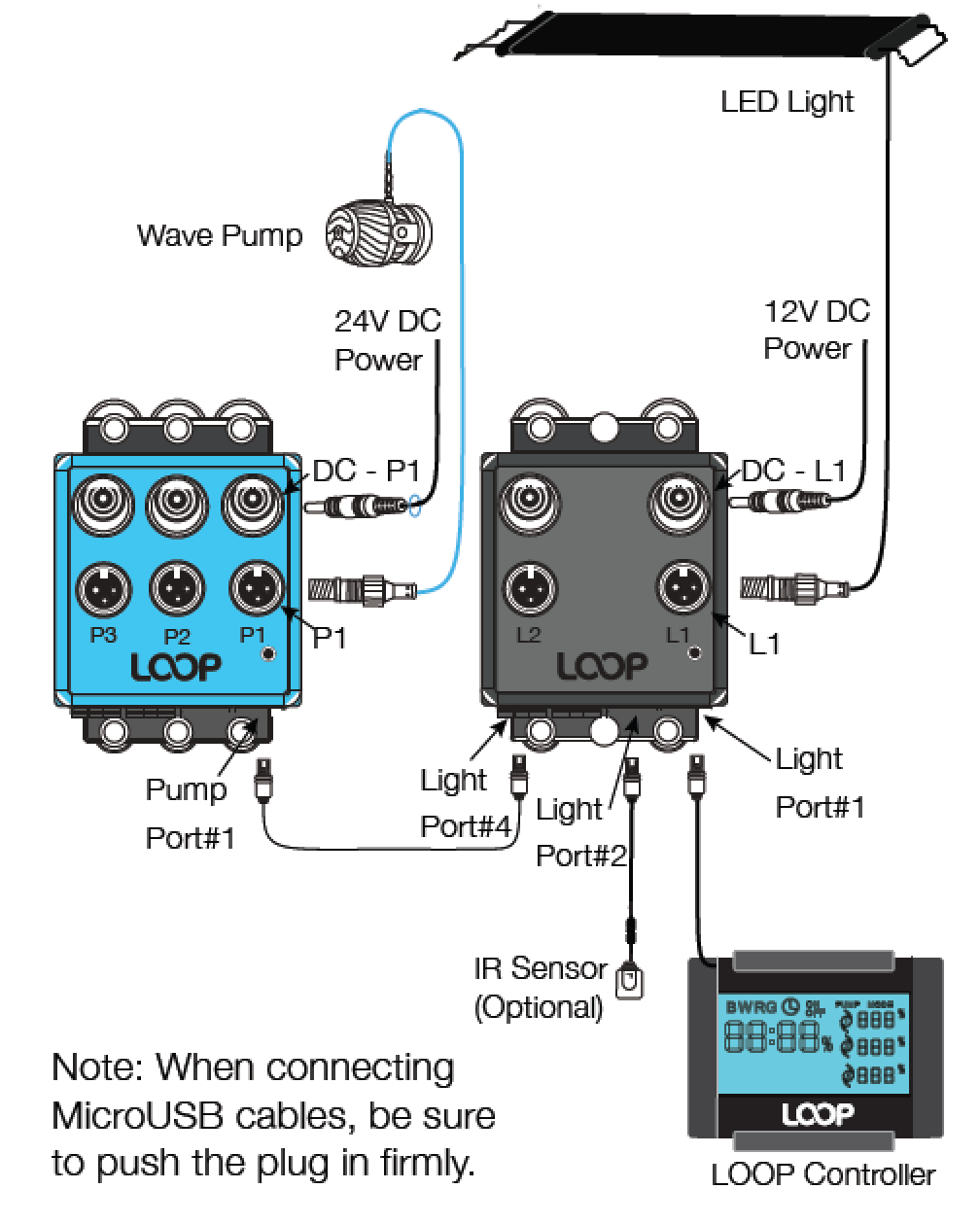 My Eflux Wave Pump Doesnt Seem To Turn On Current Usa Support Orbit Wiring Instructions Note If The Above Steps Do Not Work Disconnect From Manifold Hub And Carefully Disassemble Impeller Should Spin Freely